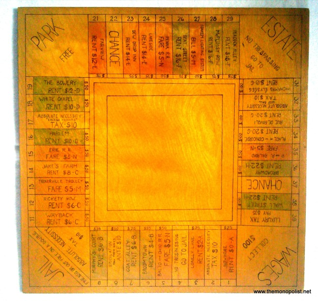 An enhanced picture of the Muhlenberg board, so you can clearly see the property names. It was made by Virginia Muhlenberg (1898-1999) circa 1920. In the original Landlord's Game, when you paid your $75 after landing on the Luxury Tax square, you purchased a card with the name of some non-necessary item. These cards were kept and had value for the counting up at the end of the game. This practice was soon dispensed with, and you simply paid the tax.